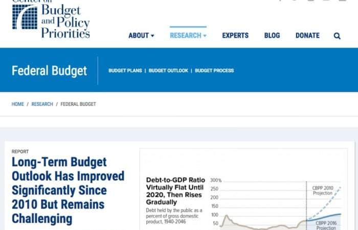 CBPP Migrates Content Treasure Trove to Drupal